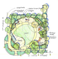 landscape architects drawing of the new park