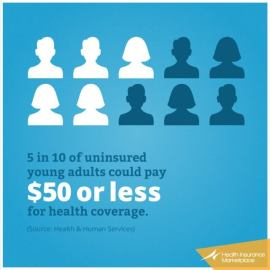 Image from U.S. Dept. of Health and Human Services study - HealthCare.gov